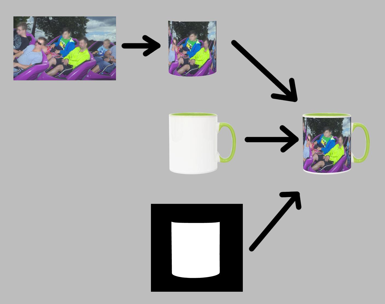 code_image_fit_generator_flow